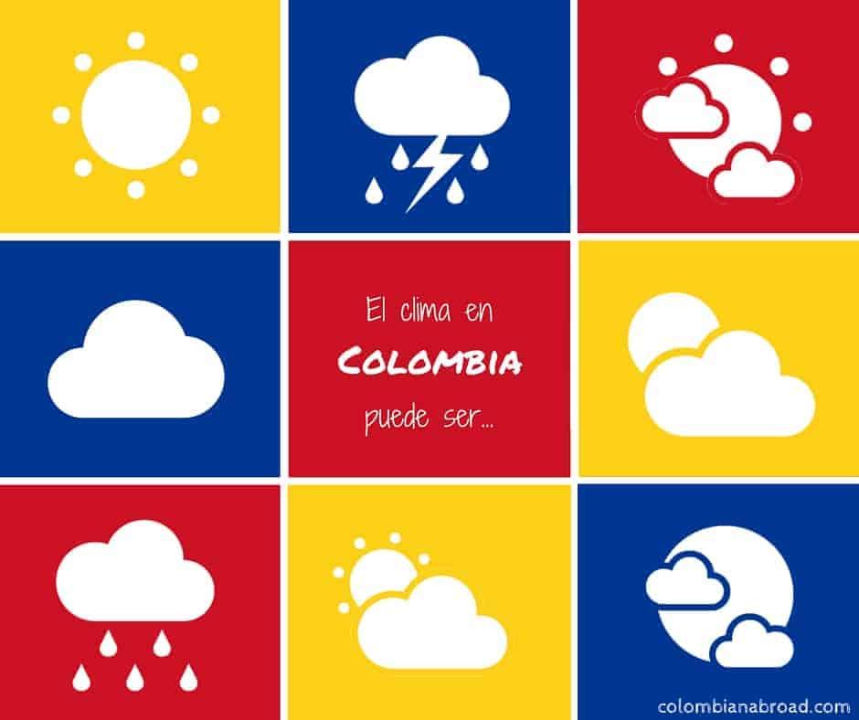 El clima en Colombia web
